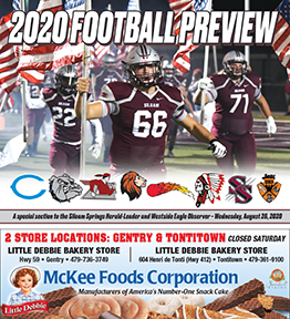 2020 Football Preview